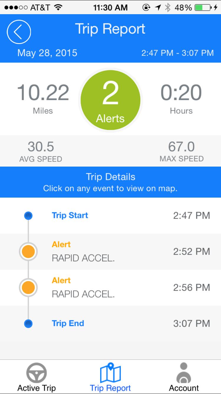 Driversiti smartphone app.