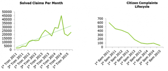 solved-claims-per-month