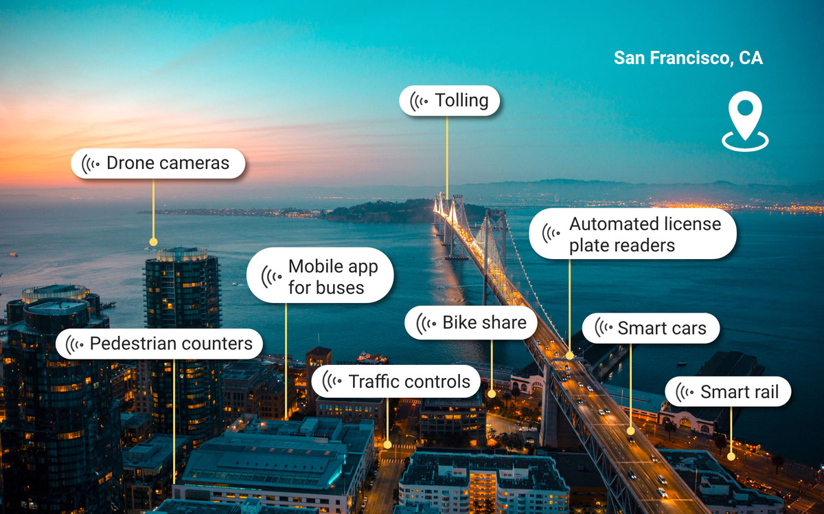 How Innovative Cities Benefit from Mobility IoT Data